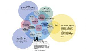 Sistemas Dinámicos | Miquel Lacasta