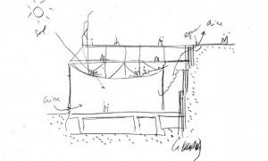 Necesito un arquitecto. ¿Por que? | Lourdes Bueno-Miguel Villegas