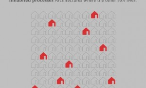 Inhabited processes. Architectures where the other 90% lives