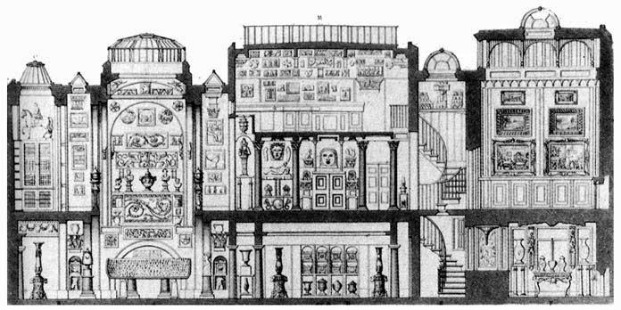 El Museo de sir John Soane