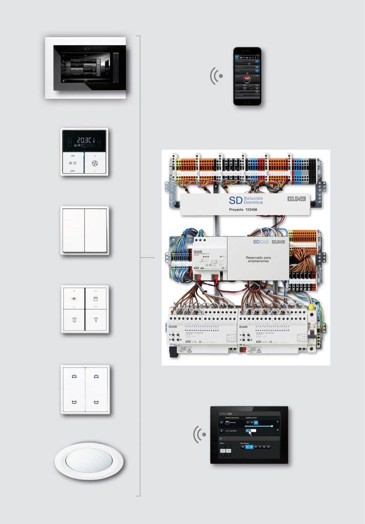 SD Solución Domótica de Jung, la automatización plug&play más fácil e inteligente o3