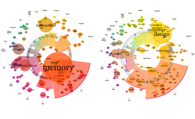 Graphical visualization of text similarities | visualcomplexity.com