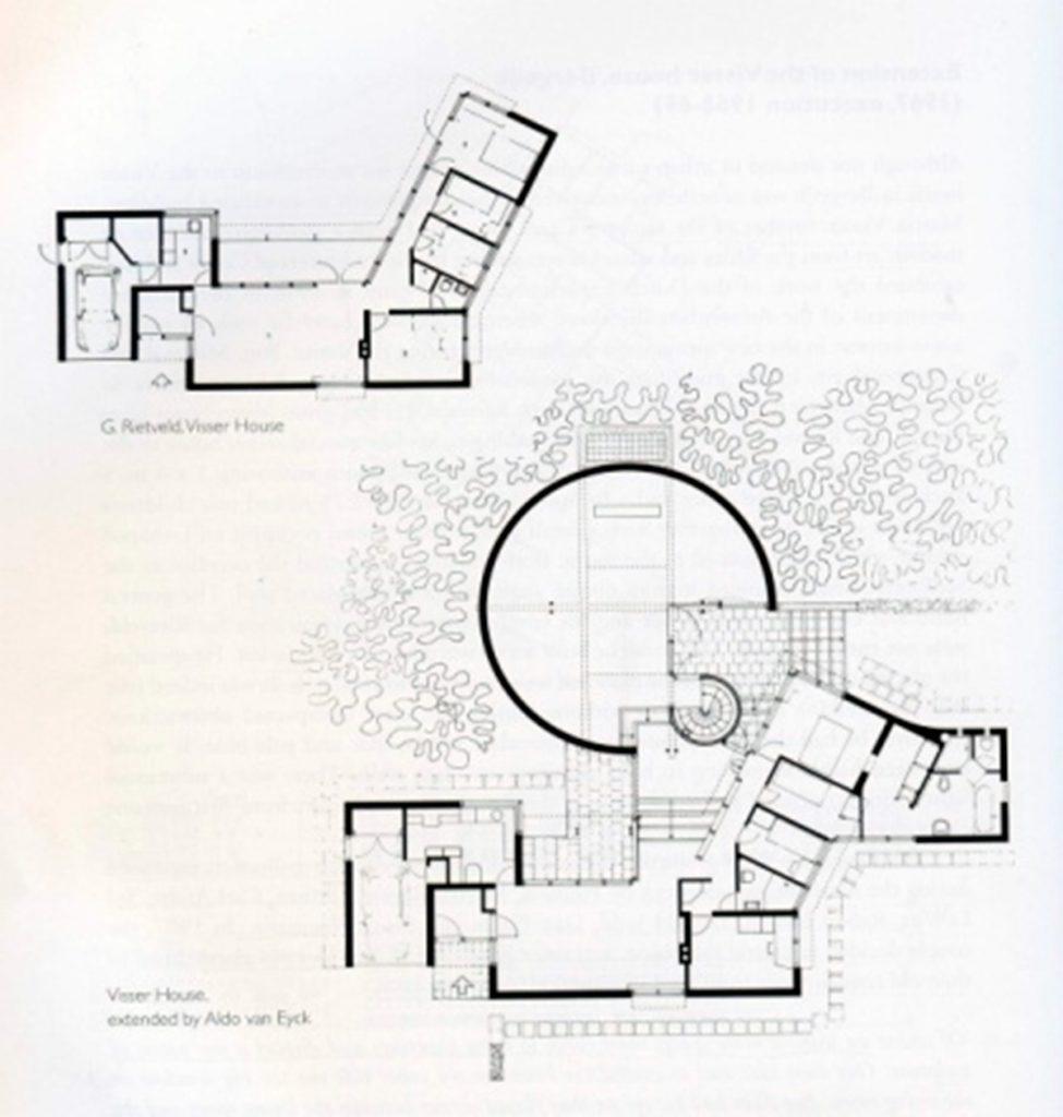 Ampliación casa Visser, Aldo van Eyck
