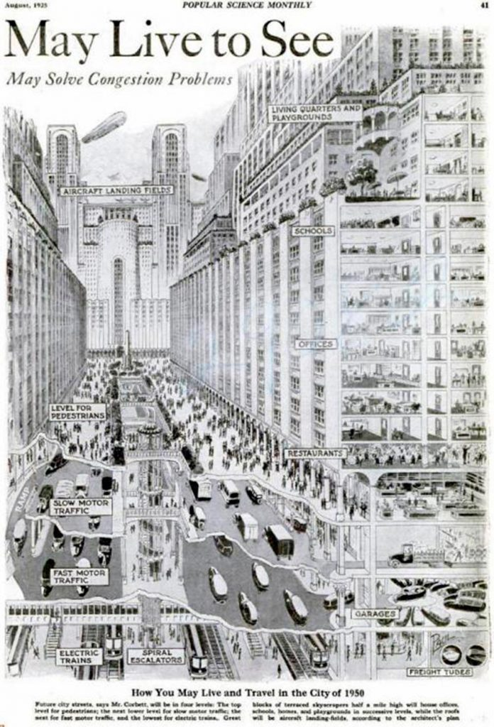 """Future city"", Corbett (Popular Science, 1925). (www.worldidentitylab.net)"