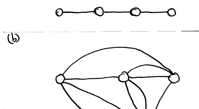 Teoría de la Red Urbana   Nikos A. Salíngaros