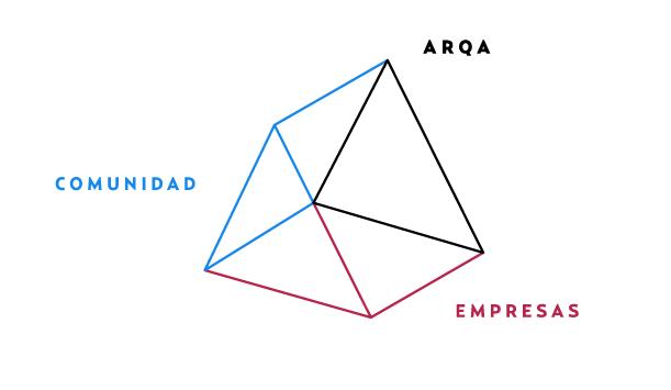 ARQA, una revista digital